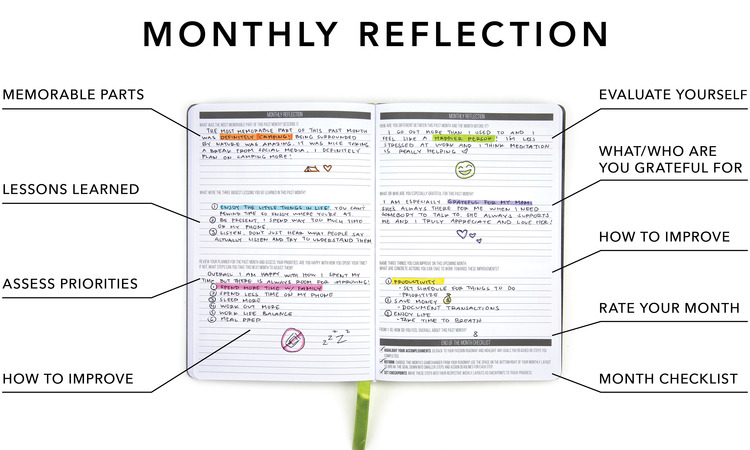 monthly-reflection